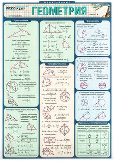 57 Trendy Ideas For Math Games Algebra Learning Math Formulas, Learn Russian, Educational Websites, Science, Math For Kids, School Hacks, Study Notes, Study Motivation, Math Games