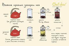 How to brew tea. Cafe Delight, Cooking Tips, Cooking Recipes, Cooking Stuff, Brewing Tea, How To Make Tea, Kitchen Hacks, Food Hacks, Food Tips