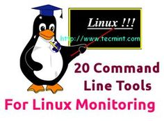 Linux Command Line Monitoring