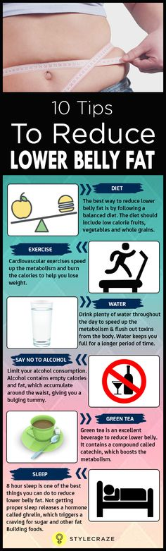 10 Simple Tips To Reduce Lower Belly Fat
