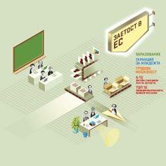Инфографика: Борбата срещу безработицата