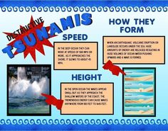 Make a Science Fair Project | Poster Ideas - Tsunami | Earth Science Project for Kids