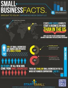 Small Business Facts