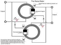Image result for free energy generator