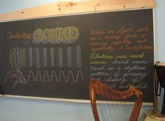 waldorf physics chalkboard - Google Search