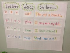 "What's the difference?? We did a class letter, word, and sentence sort in 1st grade. Now they have a better understanding when I say, ""You need to write 5 sentences."" This is also a vital skill for moving children out of print concept reading level."