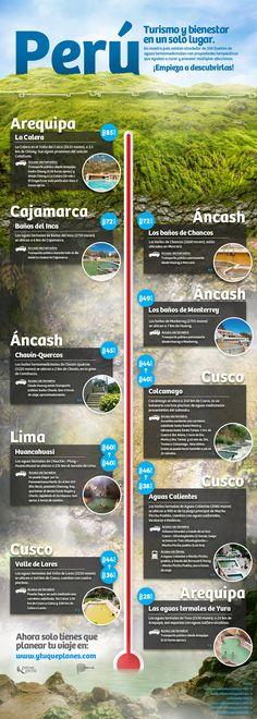 Baños termales en el Perú