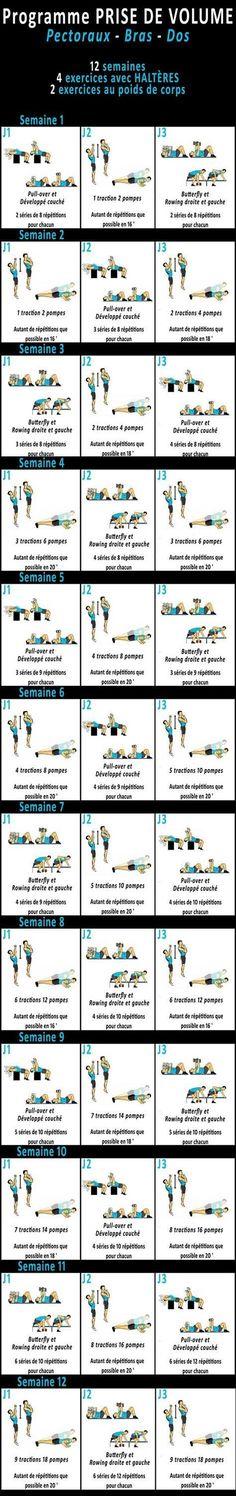 Programme #Crossfit Musculation Prise de Masse pectoraux-bras-dos