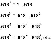Fibonacci number sequence