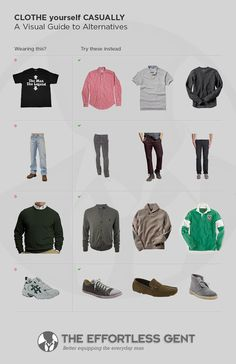 Effortless Gent: Clothe Yourself Casually - A Visual Guide To The Ideal Choices Gents Fashion, Fashion 101, Minimal Fashion, Fashion Advice, Male Fashion, Fashion Styles, Mens Style Guide, Men Style Tips, Sharp Dressed Man