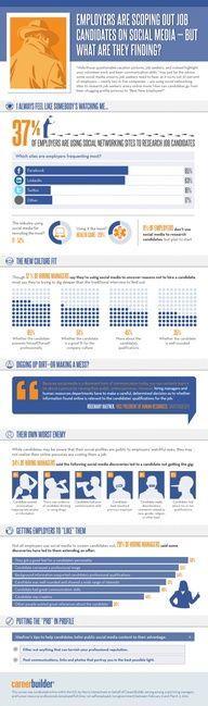 ¿Qué buscan los empleadores en los perfiles de Social Media? #infografia #infographic #SocialMedia