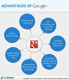Advantages of Google Plus #googleplus