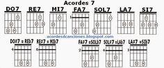 Imágenes de los acordes 7 en Guitarra Acordes de séptima