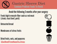 Gastric Sleeve diet : Common problem foods to avoid