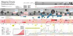 Climate change communication maps