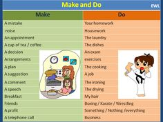 Make / Do - Collocations