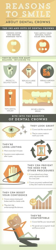 Most dental crowns last between 5 and 10 years! Insurance typically covers replacement after 5 years. Take a look at this Tigard dentist infographic to learn more about dental crowns and to find out if they're right for you.