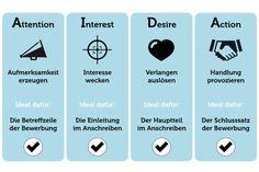Kennen Sie das AIDA-Modell? Es ist ein Konzept aus der Werbepsychologie, lässt sich aber wunderbar auch bei Bewerbungen anwenden...