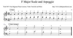 F Major Scale Easy Piano 2 Step Tutorial E Major, Major Scale, Beginner Piano Lessons, Piano Scales, Print Music, Free Sheet Music, Easy Piano, 2 Step, Music Theory