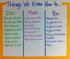 What are the important things to cover when teaching writing?