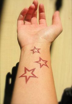 Ideas for adding to my blue star wrist tattoo.