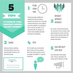 social+presence+infographic+(1).png (1056×1056)