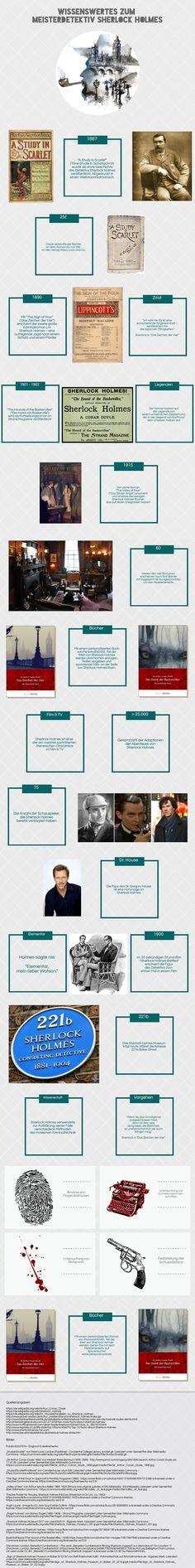 Wissenswertes zu Sherlock Holmes und seinen Autor. Weiteres dazu findet ihr auf unserem Blog.