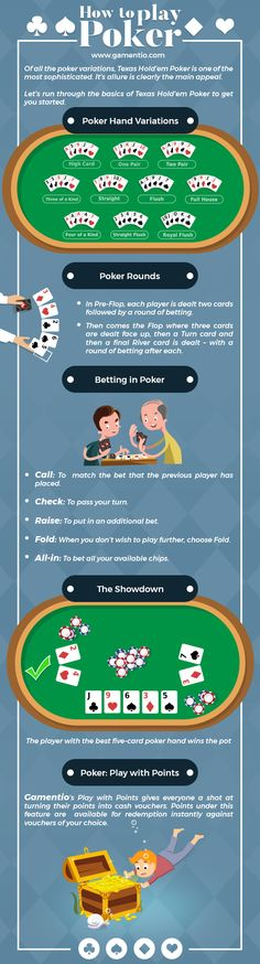 Poker Hands Chart  Poker Hand Ranking Chart  All About Poker