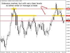 USDZAR-DAILY CHART price action analysis - http://www.profitf.com/forex-analysis/usdzar-daily-chart-price-action-analysis/