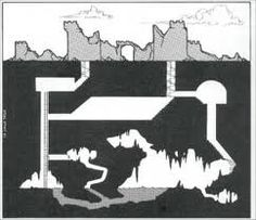 Dungeon side-view.  From 1981 Basic rules.