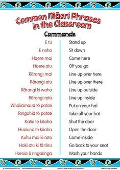 Creative Teaching, Teaching Tools, Teaching Resources, Maori Songs, Classroom Commands, Waitangi Day, Maori Symbols, Zealand Tattoo, Maori Designs