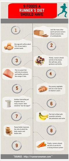 9 Foods A Runner's Diet Should Have. | running foods | | foods for runners | | healthy foods for runners | | healthy foods for runners | | running | #runningfoods #foodsforrunners https://www.runrilla.com/