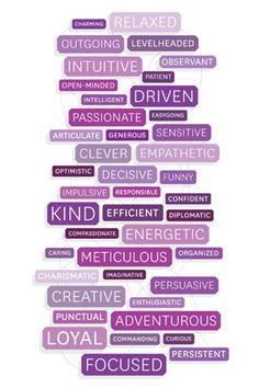 another version...driven, clever, meticulous, adventurous, creative, outstanding, persistent, loyal...all wonderful words.