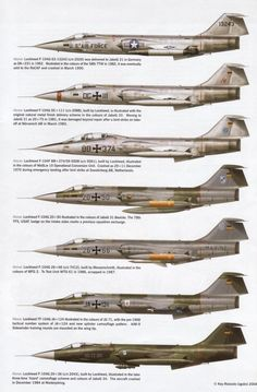 F-104 Starfighter. CLICK the PICTURE or check out my BLOG for more: http://automobilevehiclequotes.tumblr.com/#1506210919