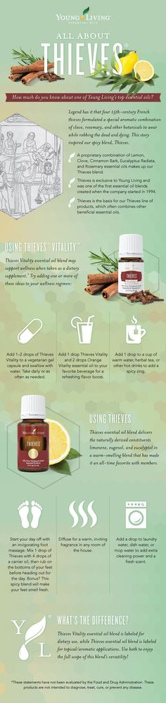 Behold the beauty of Thieves Essential Oil! This is a powerhouse oil that should always be in your home. Use it in homemade mouthwash, cleaning recipes, and even in baking! See all of our Thieves essential oil recipes by clicking the image! | RecipeswithEssentialOils.com