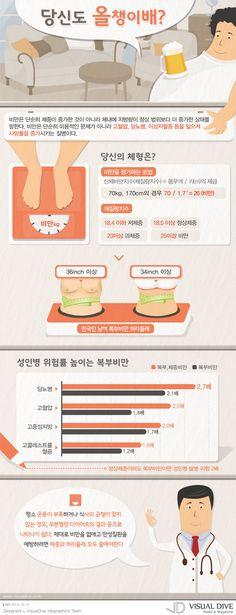 """[인포그래픽] '복부비만', 성인병 위험성 2배로 키워… #obesity / #Infographic"""" ⓒ 비주얼다이브 무단 복사·전재·재배포 금지"""