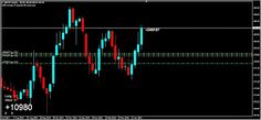 My trading journal on GBPJPY, in profit @ 8 May 2015