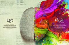 right side of the brain