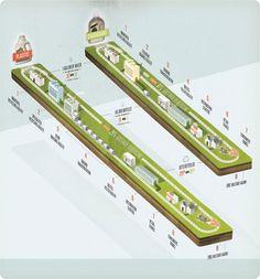 Kelli Anderson infographics, via Design Work Life