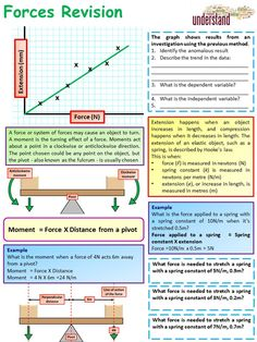 Physics (Science) Forces Revision Workbook - - Physics (Science) Forces Revision Workbook Physics is Practical Gcse Physics Revision, Physics Notes, Science Notes, Science Notebooks, Science Experiments, Science Projects, Gcse Math, Physical Science, Science Education