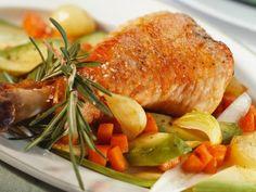 Putenkeule mit Möhren ist ein Rezept mit frischen Zutaten aus der Kategorie Pute. Probieren Sie dieses und weitere Rezepte von EAT SMARTER!