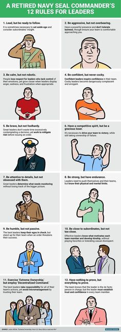 """Business Insider - Jocko Willink, coauthor of the bestseller """"Extreme Ownership,"""" shares his 12 """"dichotomies of leadership. Read more at businessinsider. Leadership Tips, Leadership Development, Personal Development, Effective Leadership, Leadership Qualities, Educational Leadership, Military Leadership Quotes, Leadership Models, Leadership Personality"""