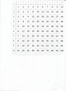Zamiast kserówki. : Sprawdzian z mnożenia