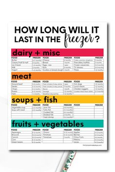 How Long Will It Last in the Freezer? With freezer meals on the brain, I got wondering if there were foods that I should avoid freezing. Or how long can I actually put things in my freezer before. Freezer Hacks, Freezer Cooking, Freezer Meals, No Cook Meals, Cooking Tips, Cooking Recipes, Food Tips, Freezer Recipes, Cooking Bacon