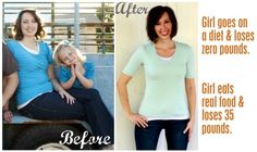 Find Success In Your Weight Loss Efforts ** Awesome product. Click the image