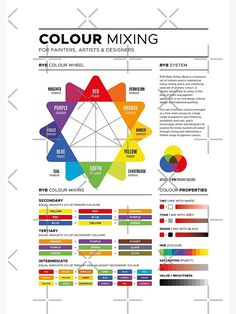 Color Mixing Guide, Color Mixing Chart, Graphic Design Inspiration, Color Inspiration, Color Test, Color Psychology, Traditional Paintings, Elements Of Art, Color Stories