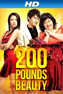 Pounds Beauty Pinterest