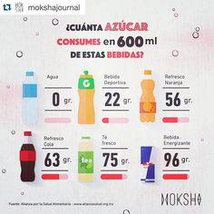 #instagramELE #azúcar  #Repost @mokshajournal with @repostapp.  #agua #jugo #refrescos #bebidas  #energizante #te #gaseosas