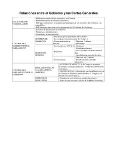 Esquemas constitucion Sheet Music, Learning, Vitamins, Studying, Teaching, Music Sheets, Onderwijs