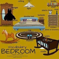 Resultado de imagen de furniture rooms ingles vocabulary